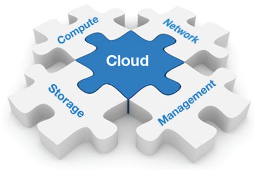 cloud_implementation